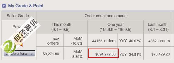 sunan-qoo10-shop-revenue.png