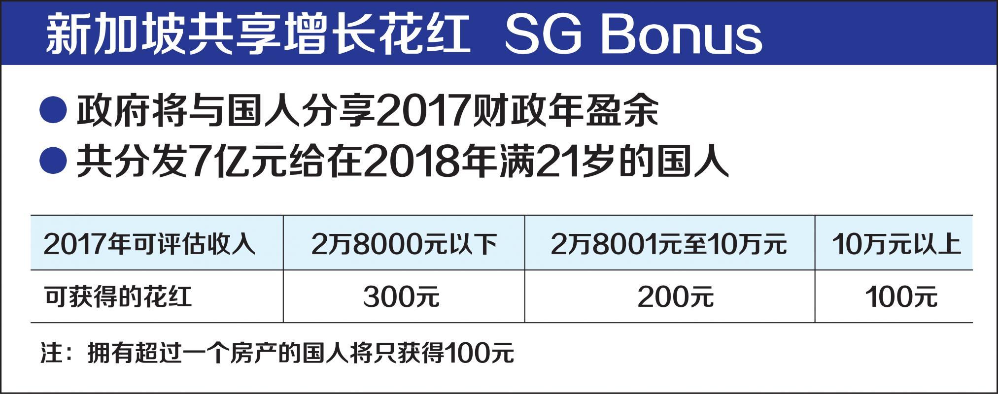 sg_bonus_Large.jpg
