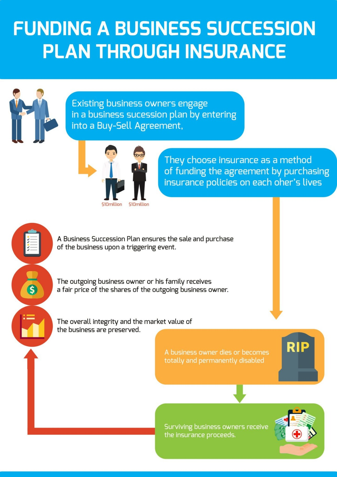 business-succession-planning-singapore-company-succession-plan-intended-for-samp.jpg