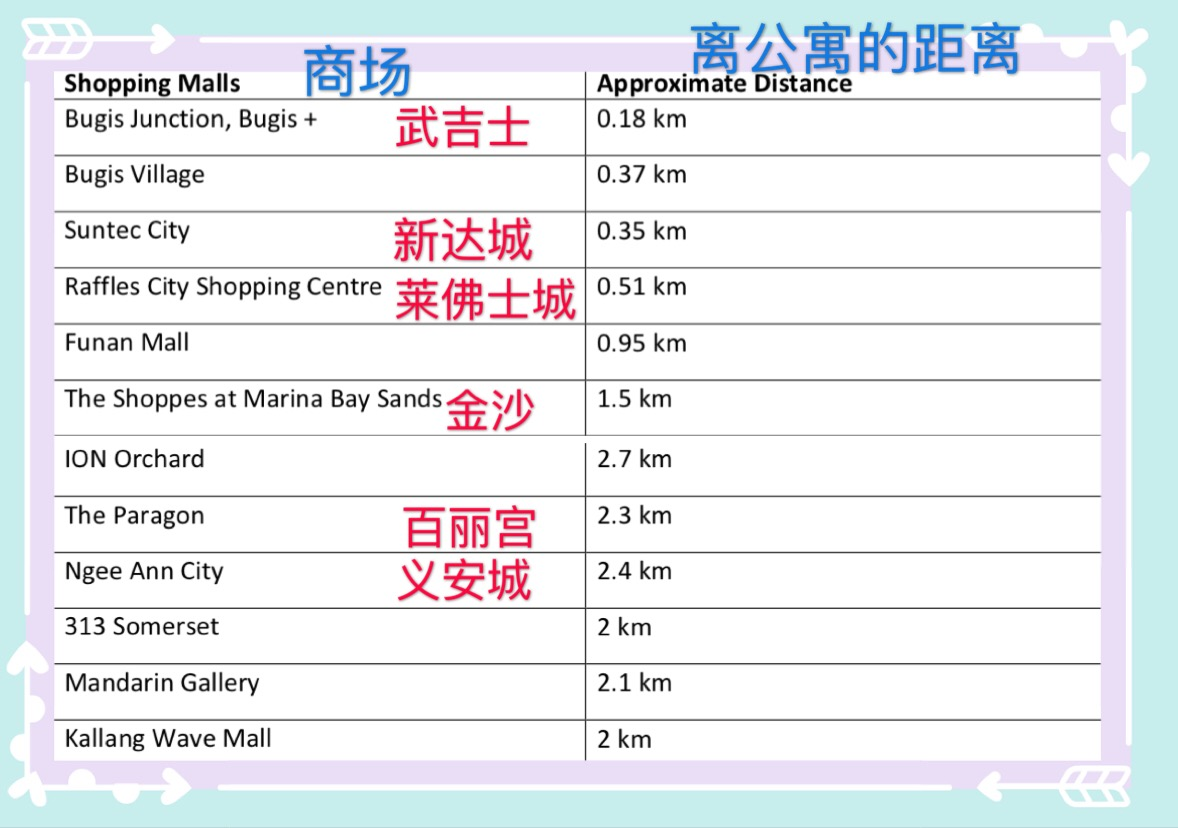 7. M_shopping 2.JPG