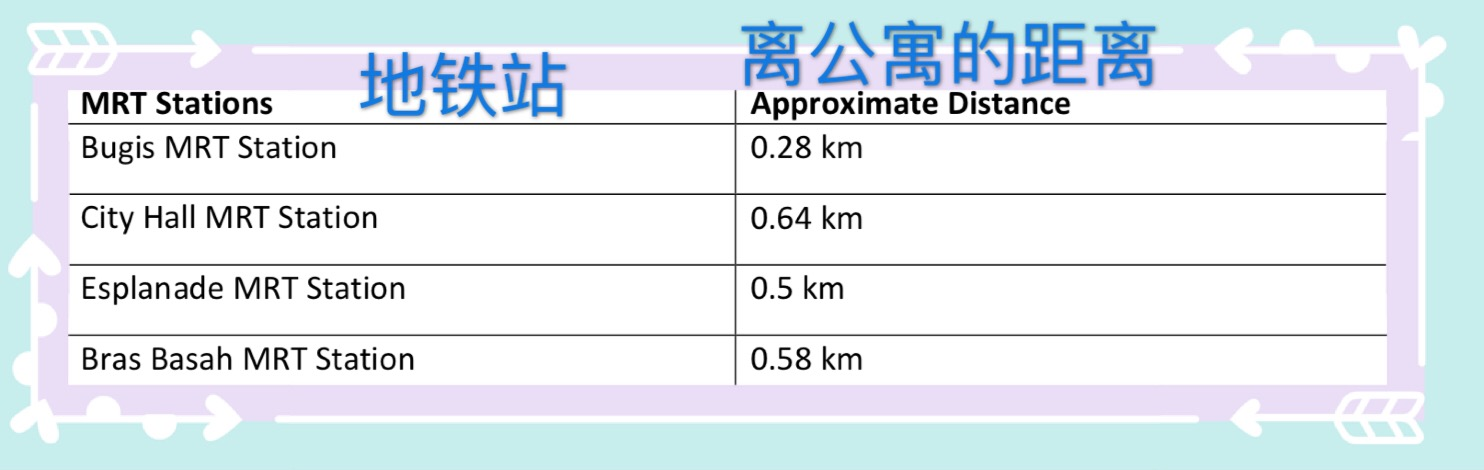 5. M_MRT distance 2.JPG