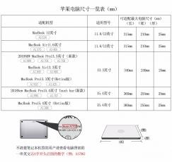 苹果电脑包air12笔记本Macbook内胆包pro13.3皮套mac皮革保护套